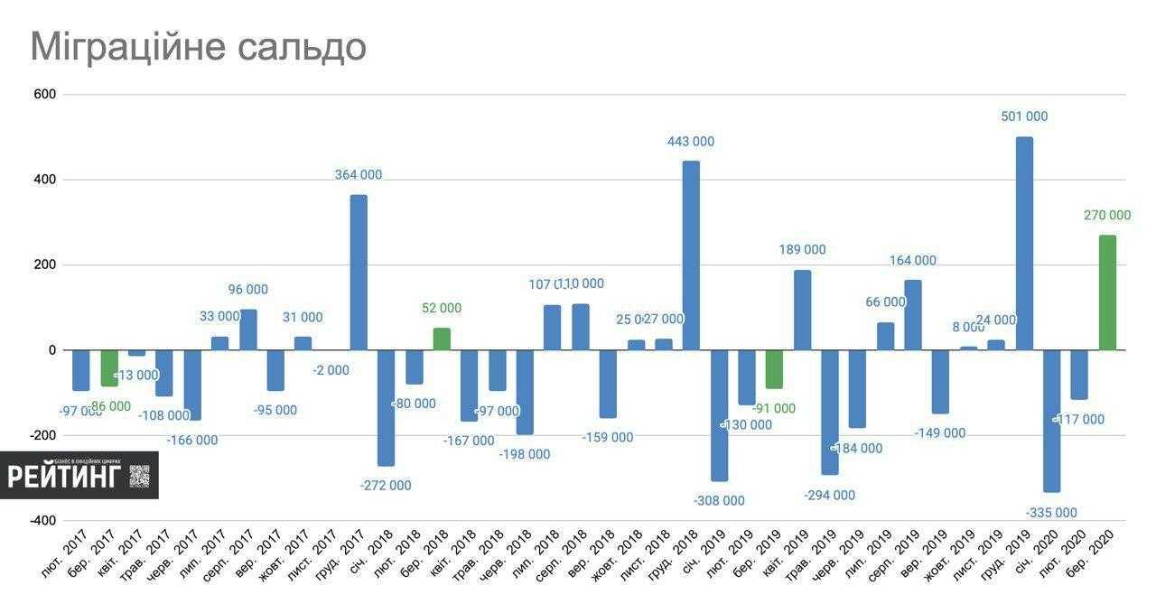 covid-2019-stat-200402-1